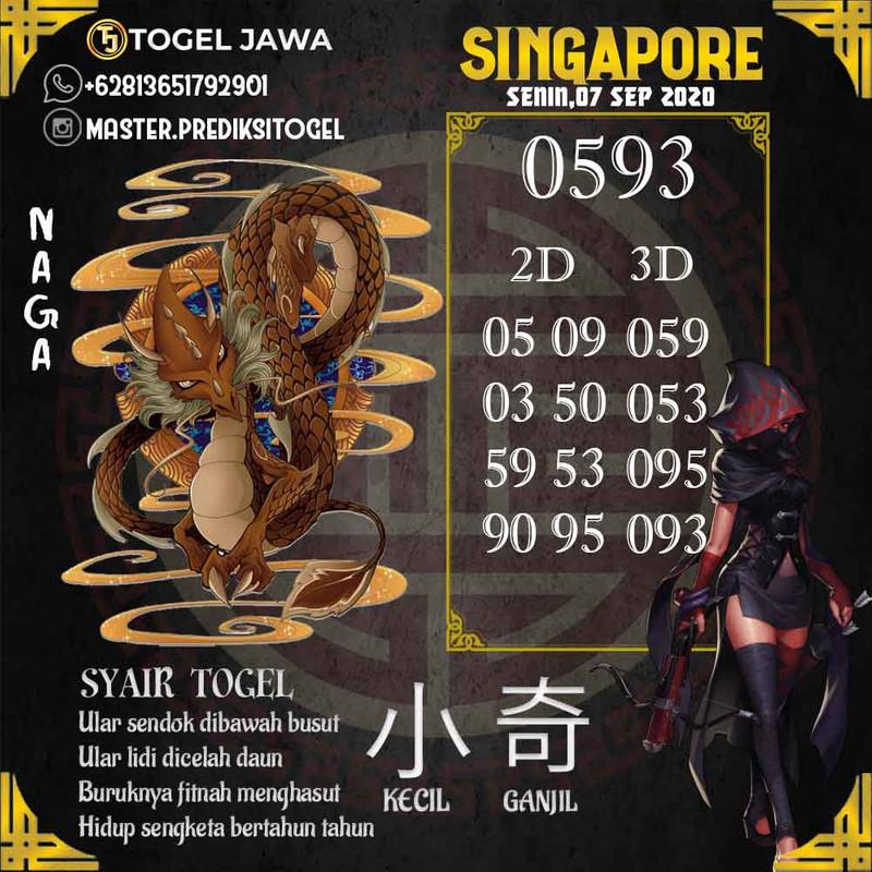 Prediksi Singapore Tanggal 2020-09-07