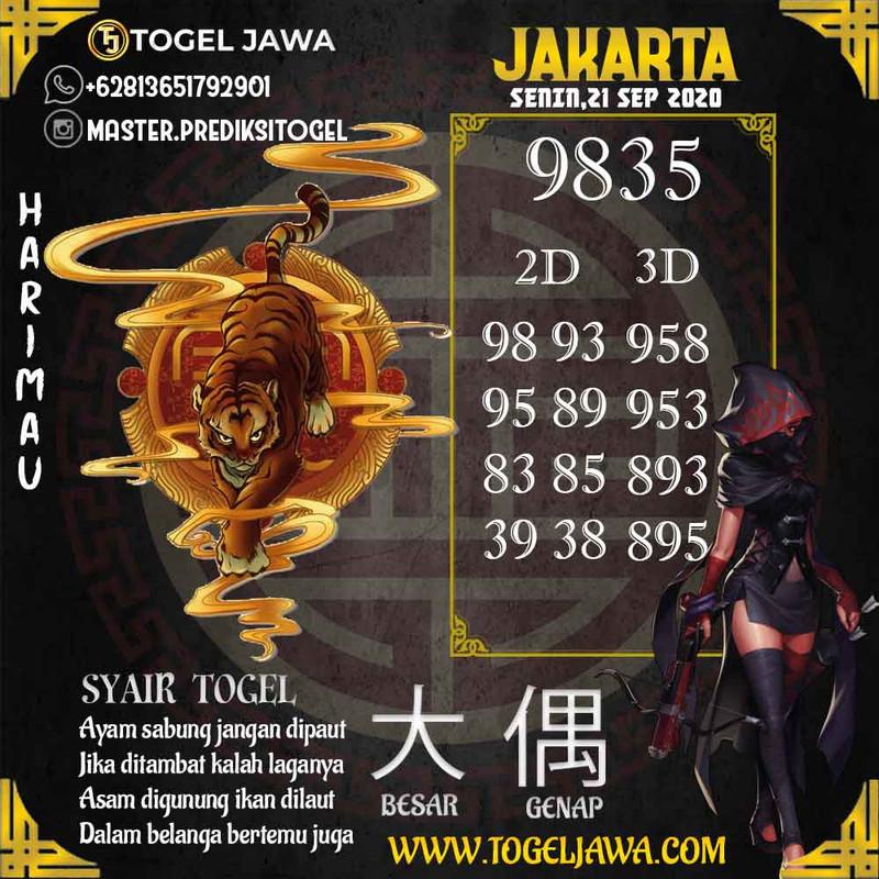 Prediksi Jakarta Tanggal 2020-09-21