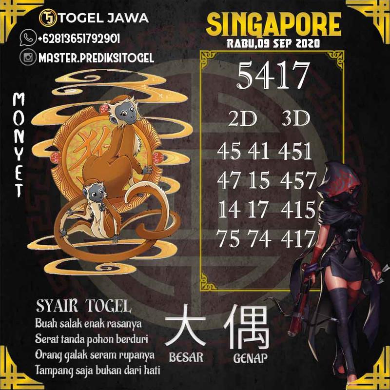 Prediksi Singapore Tanggal 2020-09-09
