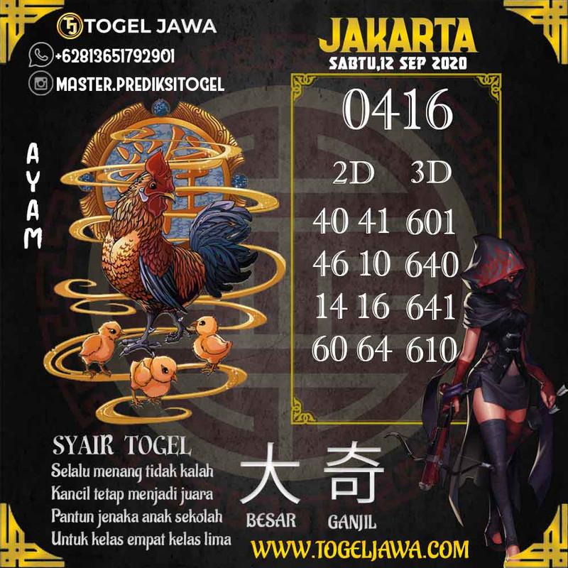 Prediksi Jakarta Tanggal 2020-09-12