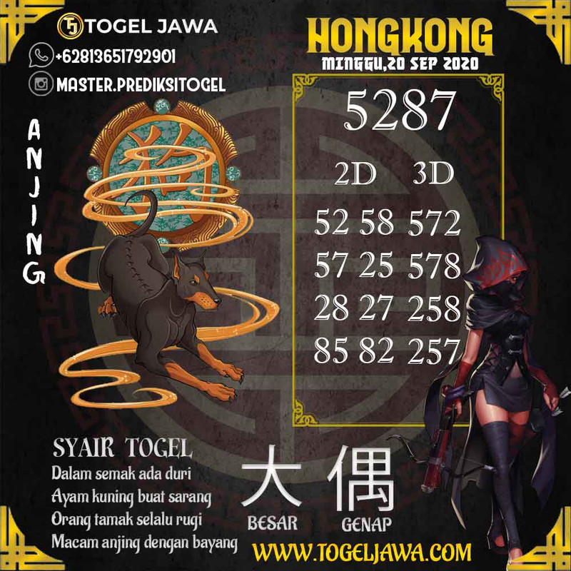 Prediksi Hongkong Tanggal 2020-09-20