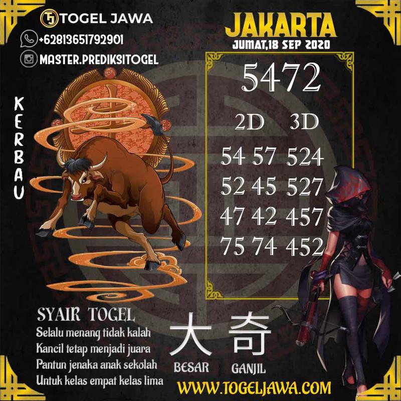 Prediksi Jakarta Tanggal 2020-09-18