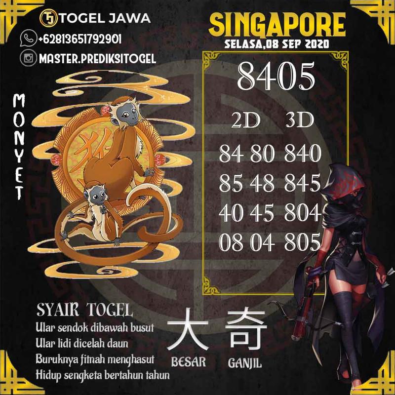 Prediksi Singapore Tanggal 2020-09-08