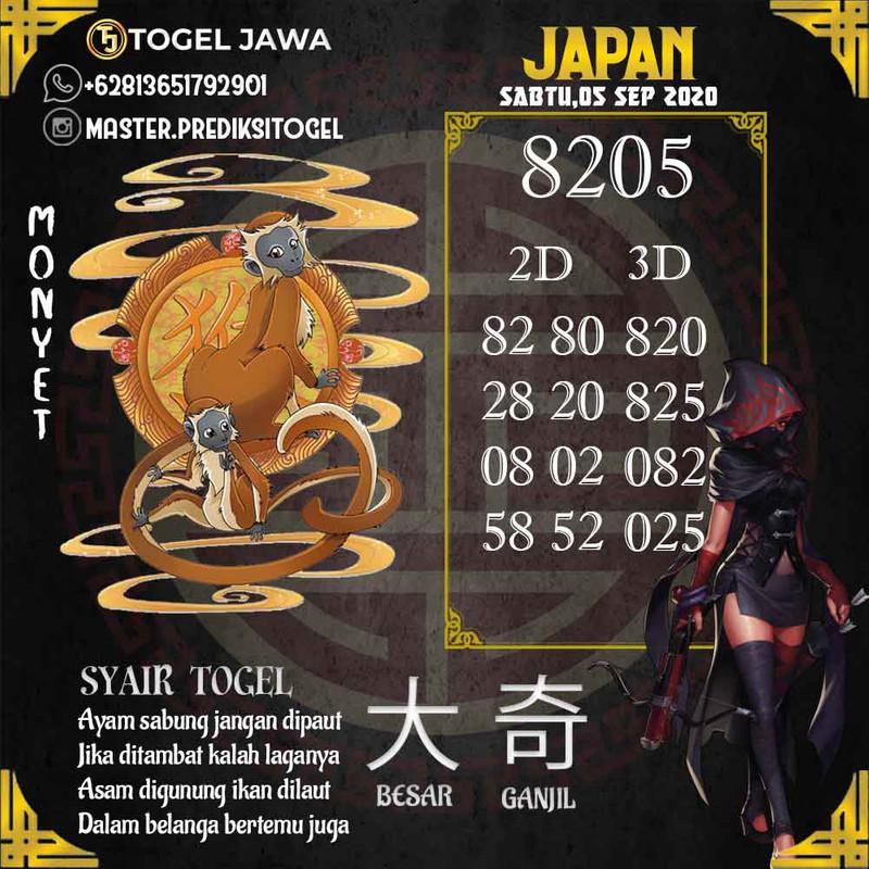 Prediksi Japan Tanggal 2020-09-05