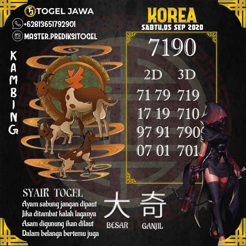 Prediksi Korea Tanggal 2020-09-05