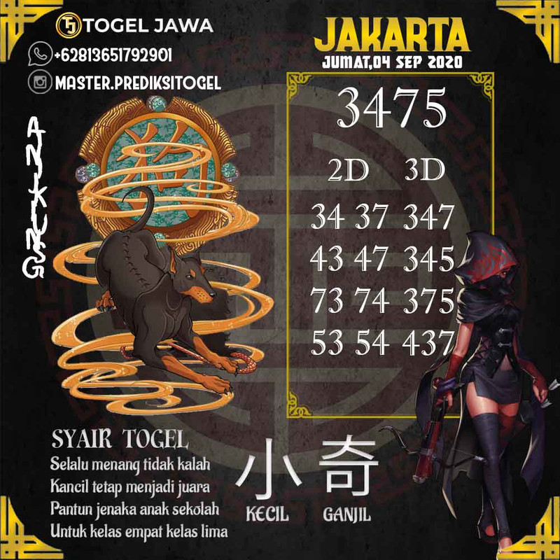 Prediksi Jakarta Tanggal 2020-09-04