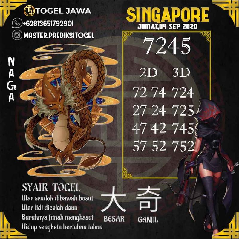 Prediksi Singapore Tanggal 2020-09-04
