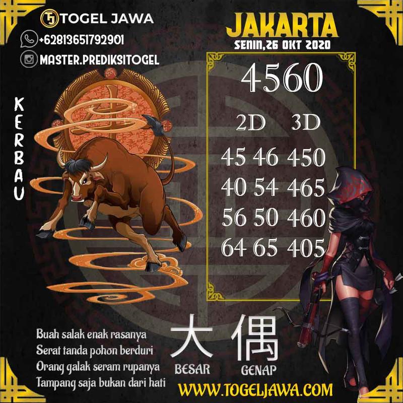 Prediksi Jakarta Tanggal 2020-10-26