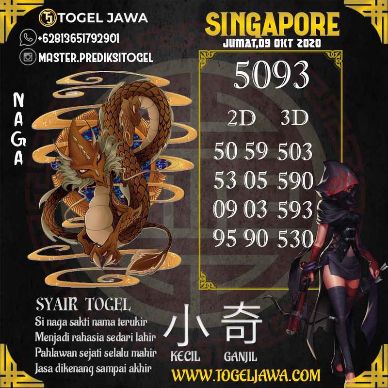 Prediksi Singapore Tanggal 2020-10-09