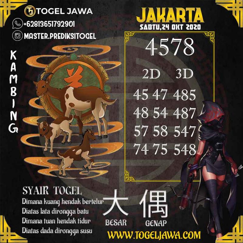 Prediksi Jakarta Tanggal 2020-10-24