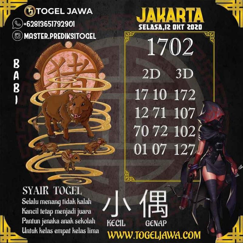 Prediksi Jakarta Tanggal 2020-10-12