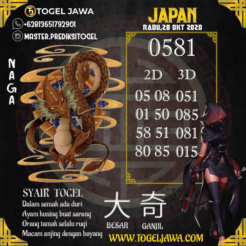 Prediksi Japan Tanggal 2020-10-28