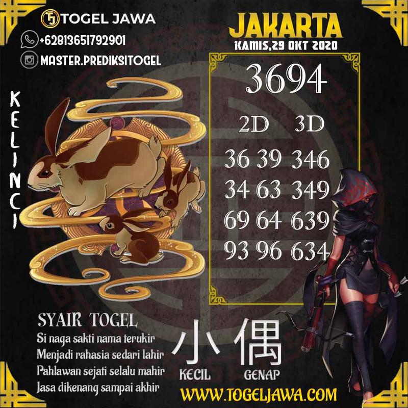 Prediksi Jakarta Tanggal 2020-10-29