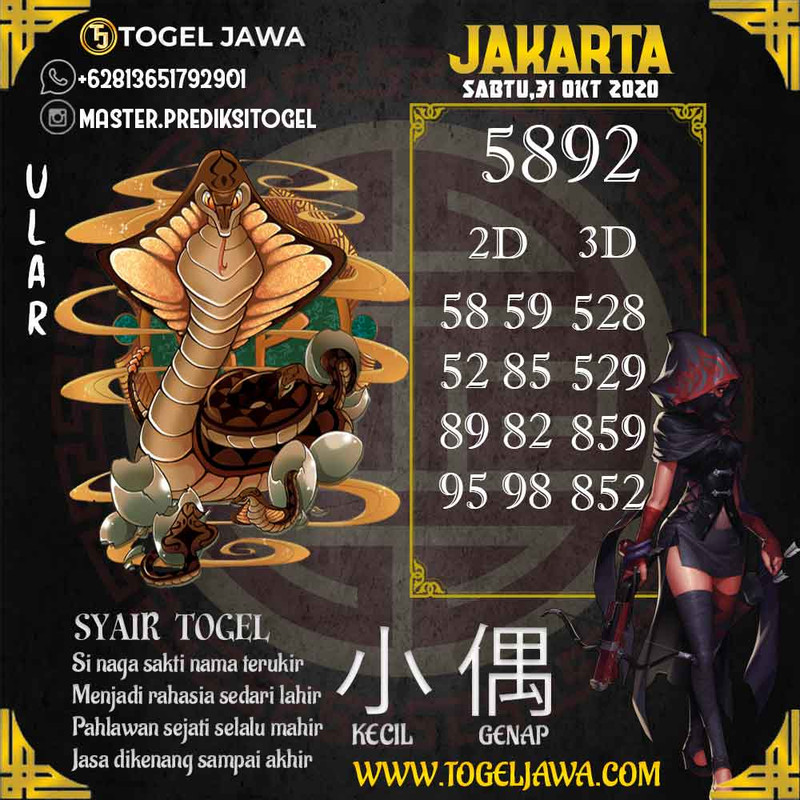 Prediksi Jakarta Tanggal 2020-10-31