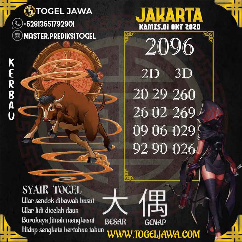 Prediksi Jakarta Tanggal 2020-10-01