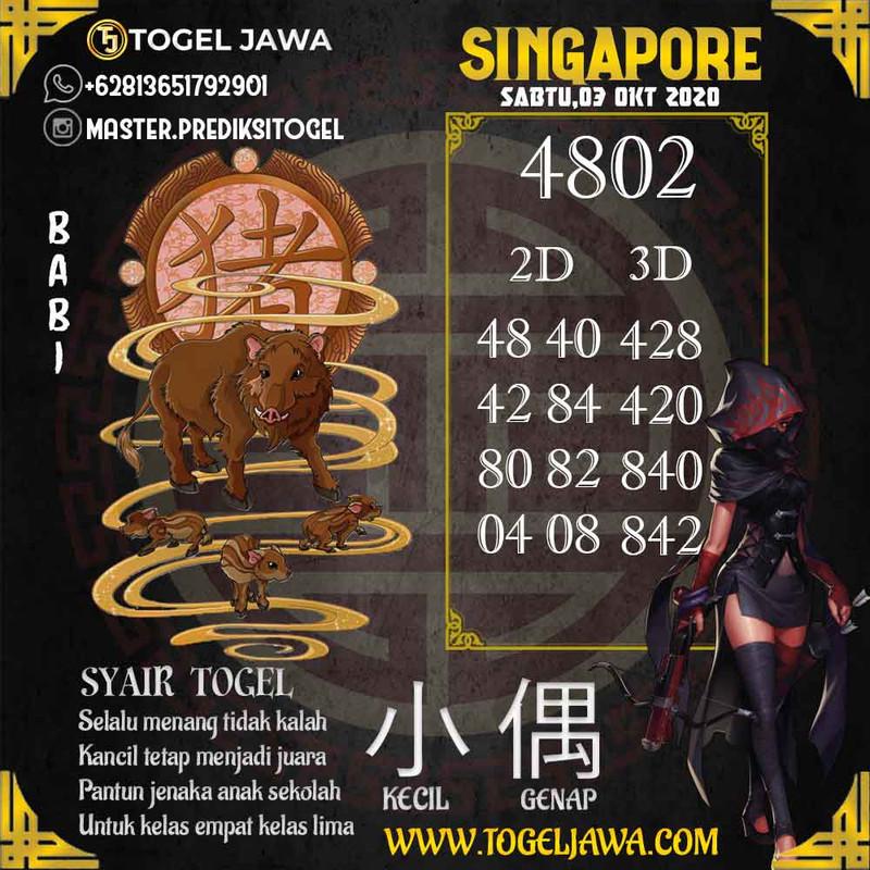Prediksi Singapore Tanggal 2020-10-03
