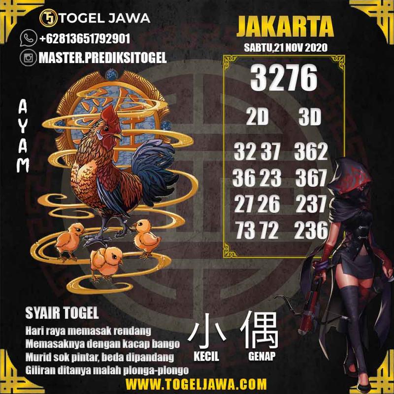 Prediksi Jakarta Tanggal 2020-11-21