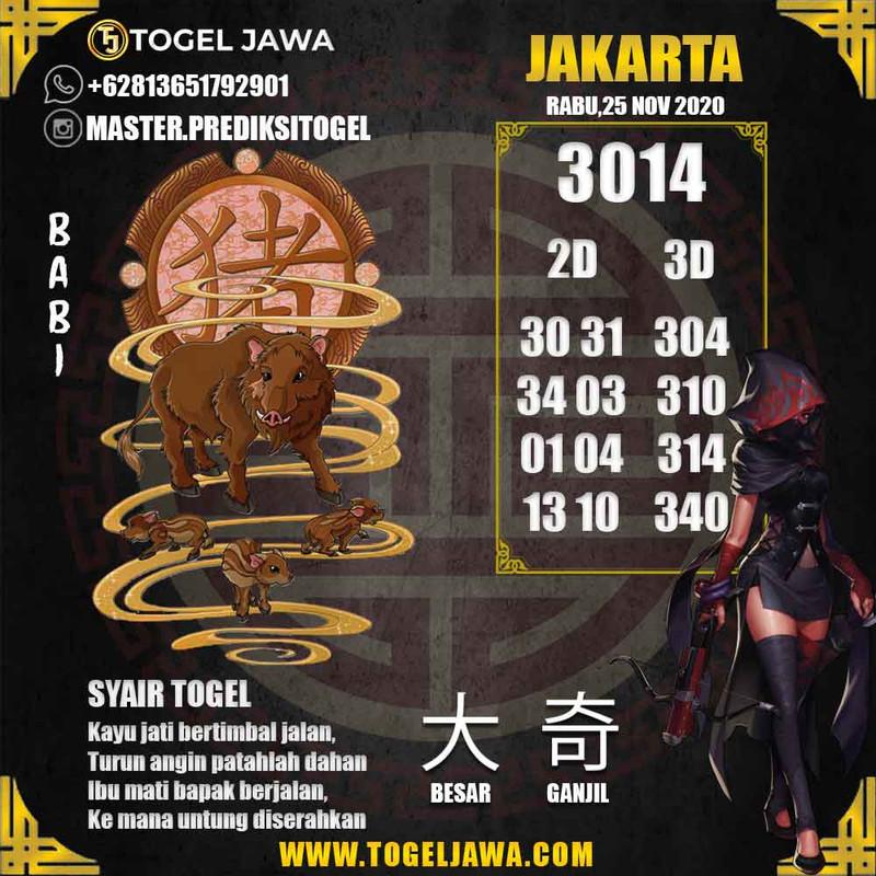 Prediksi Jakarta Tanggal 2020-11-25