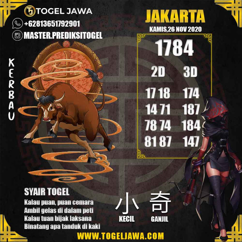 Prediksi Jakarta Tanggal 2020-11-26