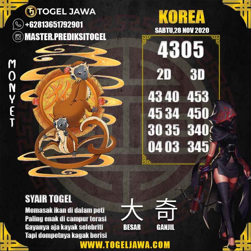 Prediksi Korea Tanggal 2020-11-28