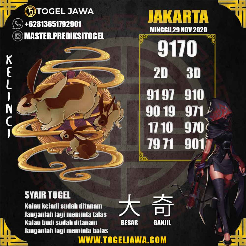 Prediksi Jakarta Tanggal 2020-11-29