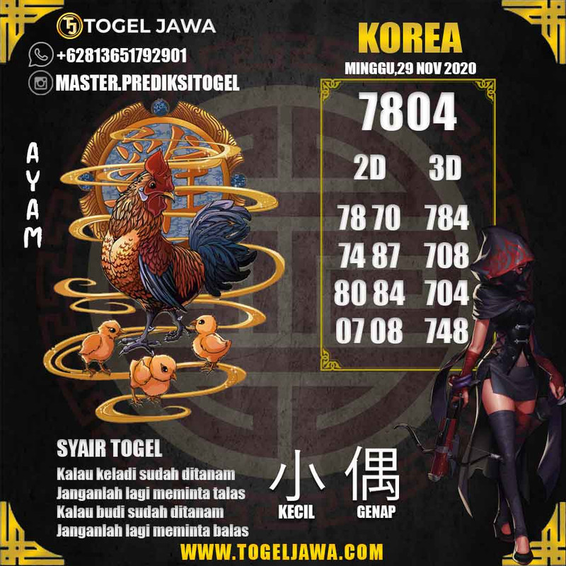 Prediksi Korea Tanggal 2020-11-29