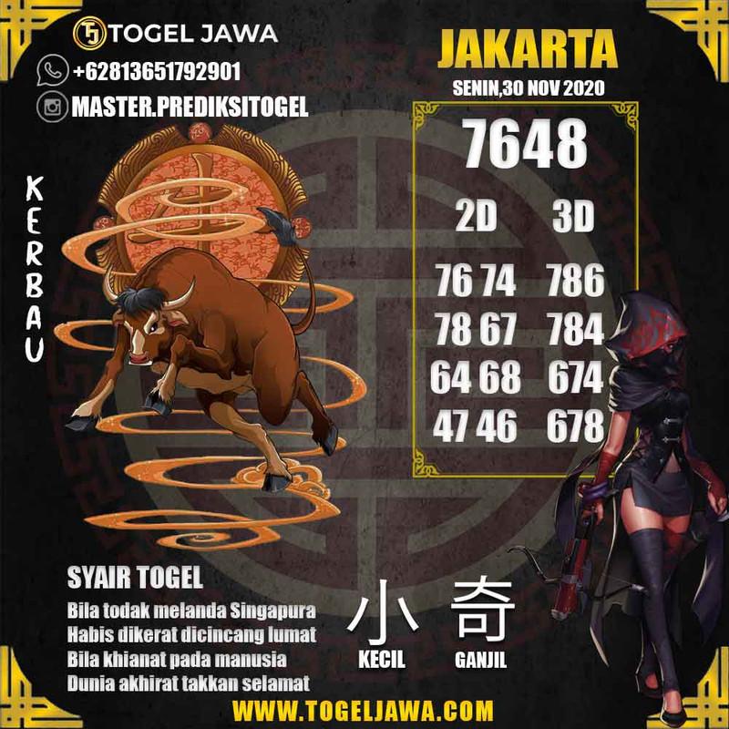 Prediksi Jakarta Tanggal 2020-11-30