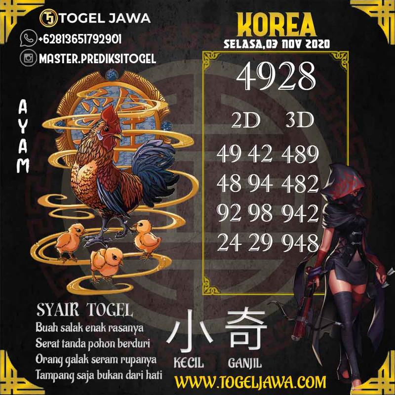 Prediksi Korea Tanggal 2020-11-03