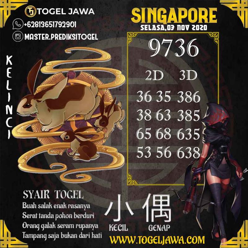Prediksi Singapore Tanggal 2020-11-03