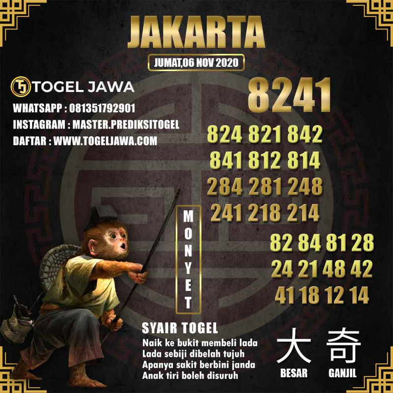 Prediksi Jakarta Tanggal 2020-11-06