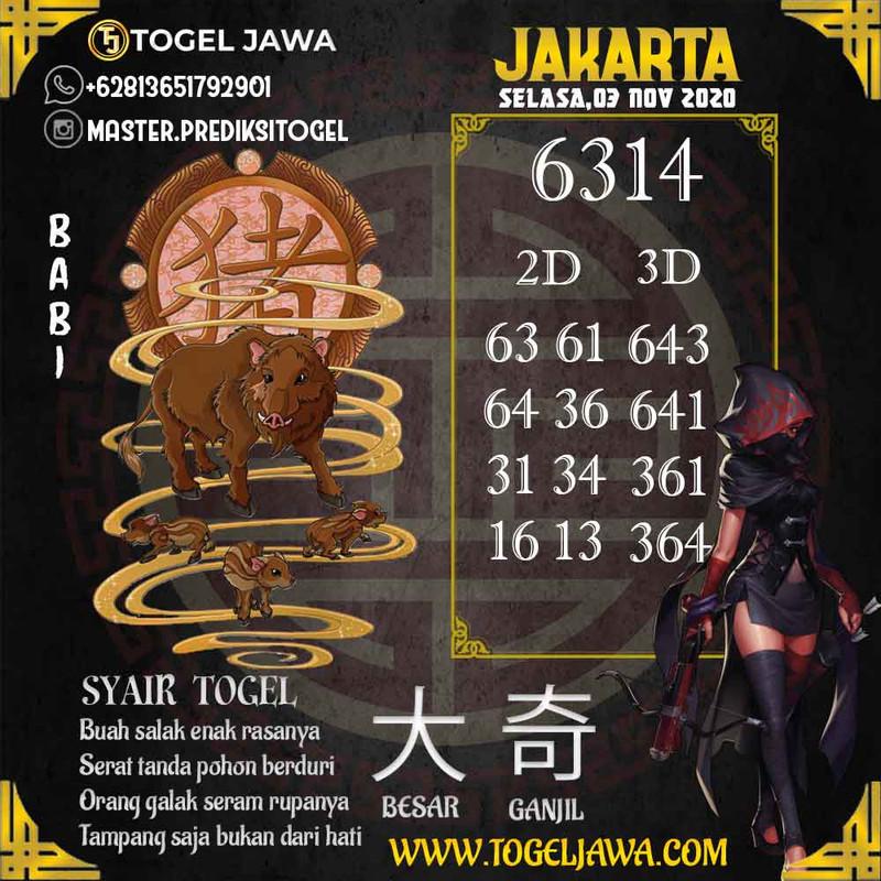 Prediksi Jakarta Tanggal 2020-11-03