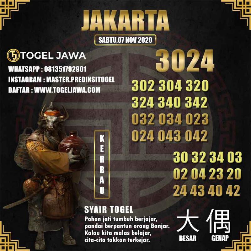 Prediksi Jakarta Tanggal 2020-11-07