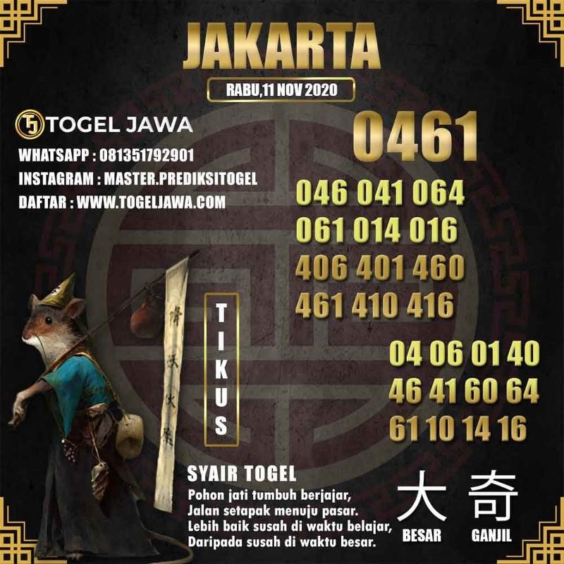 Prediksi Jakarta Tanggal 2020-11-11