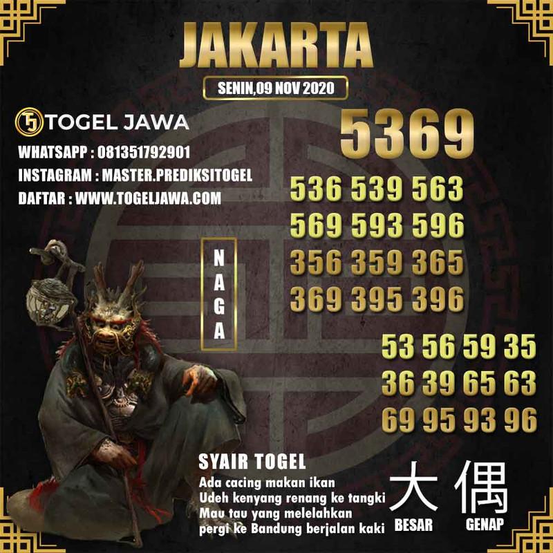 Prediksi Jakarta Tanggal 2020-11-09