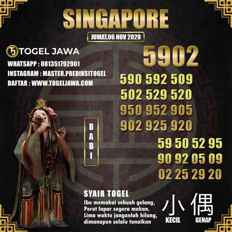 Prediksi Singapore Tanggal 2020-11-06