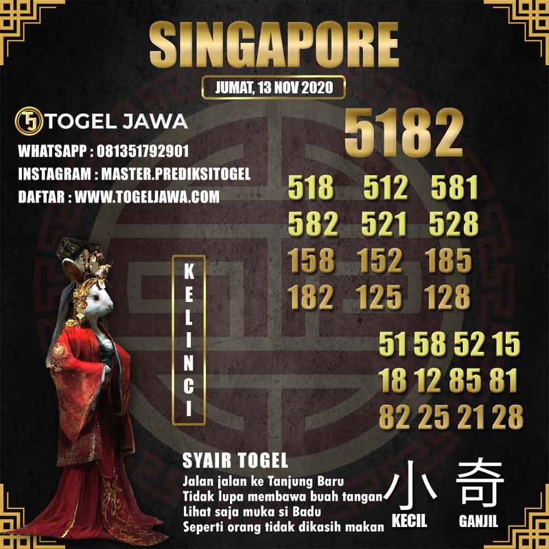Prediksi Singapore Tanggal 2020-11-13