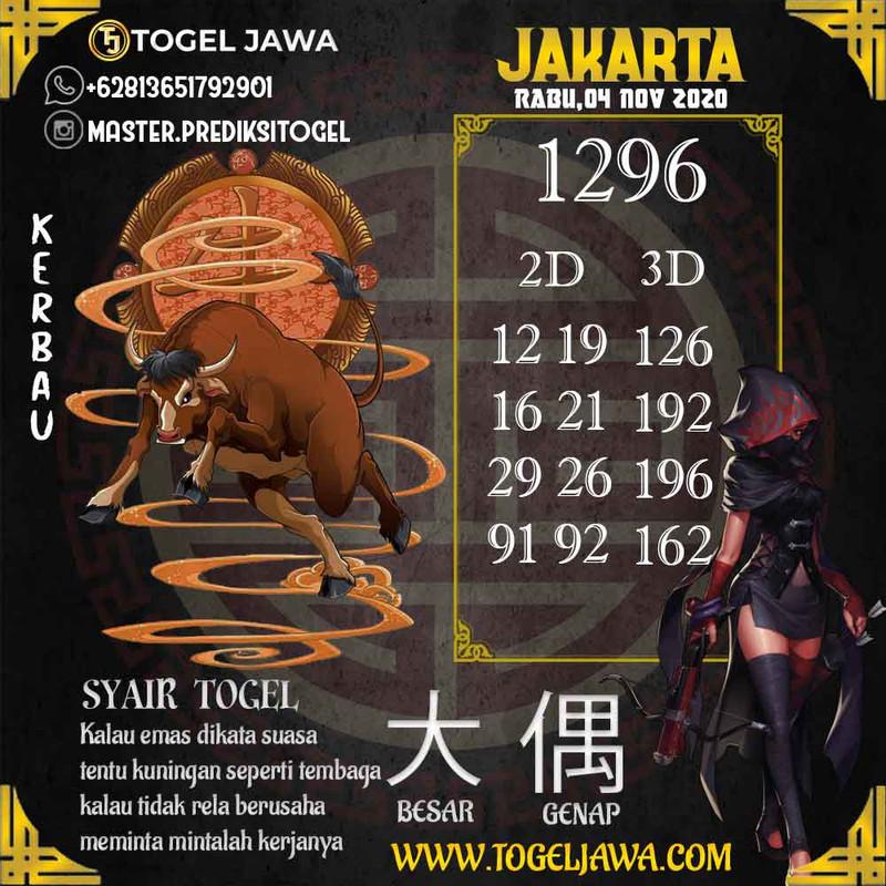 Prediksi Jakarta Tanggal 2020-11-04