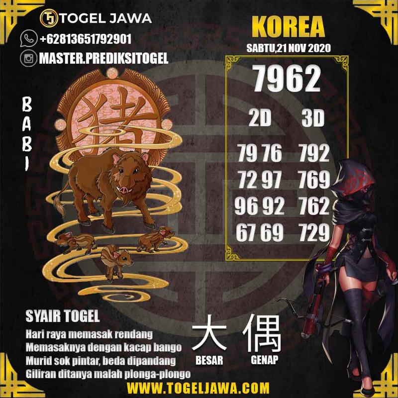 Prediksi Korea Tanggal 2020-11-21
