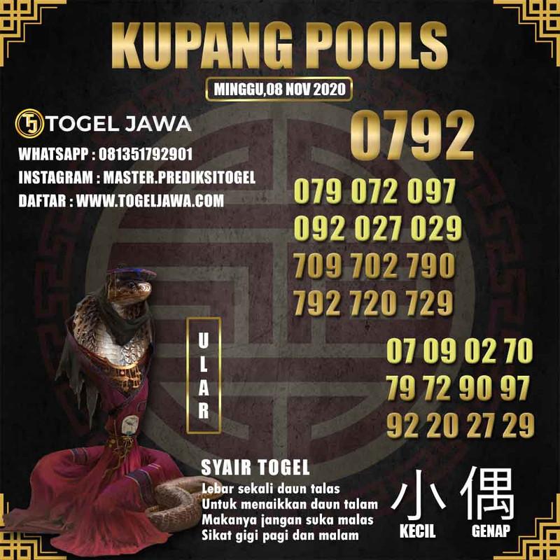Prediksi Jakarta Tanggal 2020-11-08