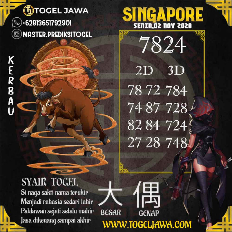 Prediksi Singapore Tanggal 2020-11-02