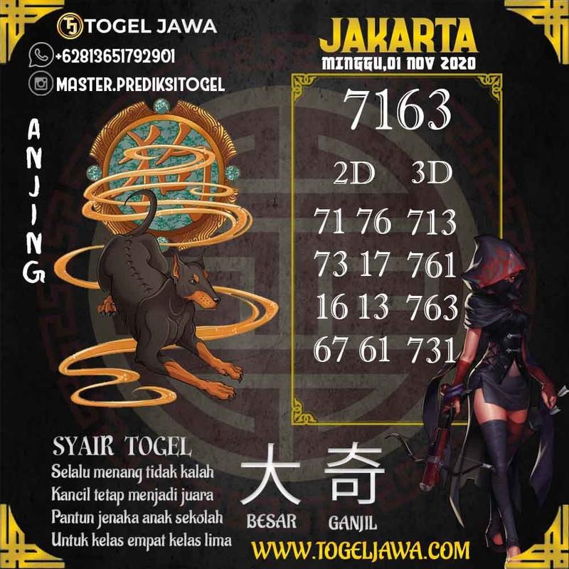 Prediksi Jakarta Tanggal 2020-11-01