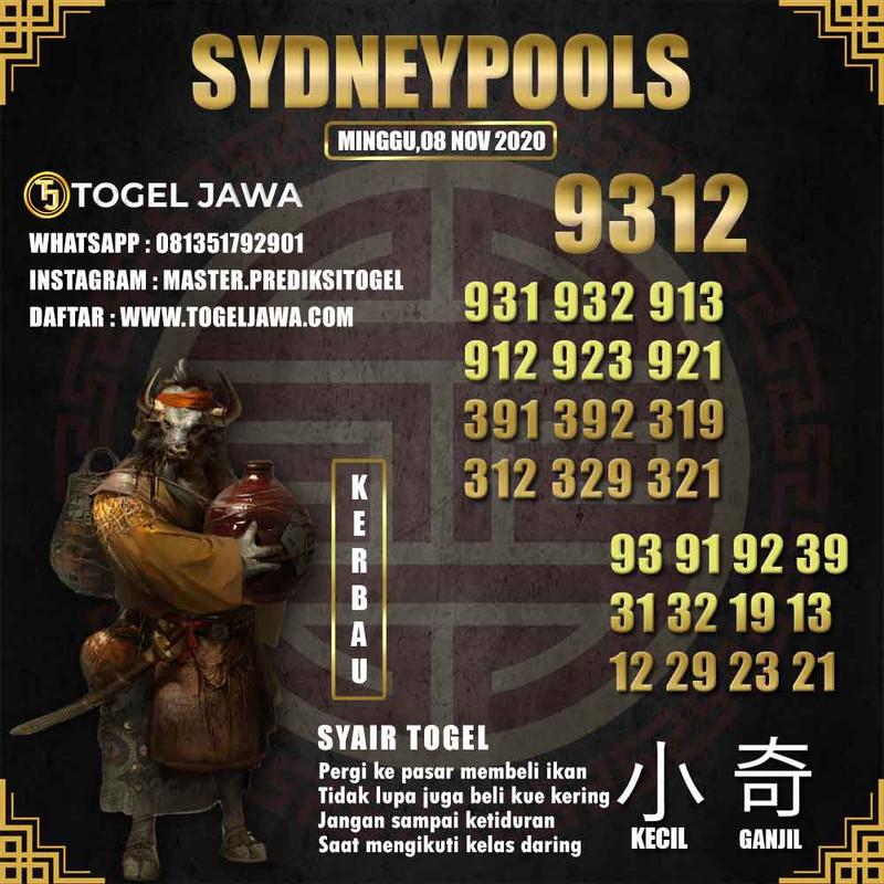 Prediksi Sydney Tanggal 2020-11-08