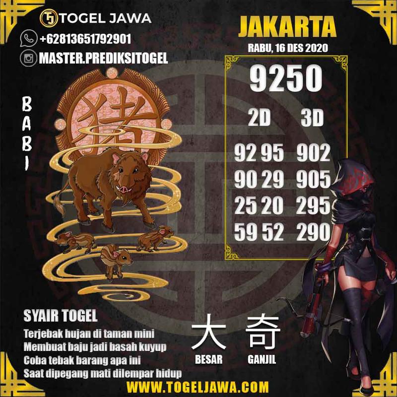 Prediksi Jakarta Tanggal 2020-12-16