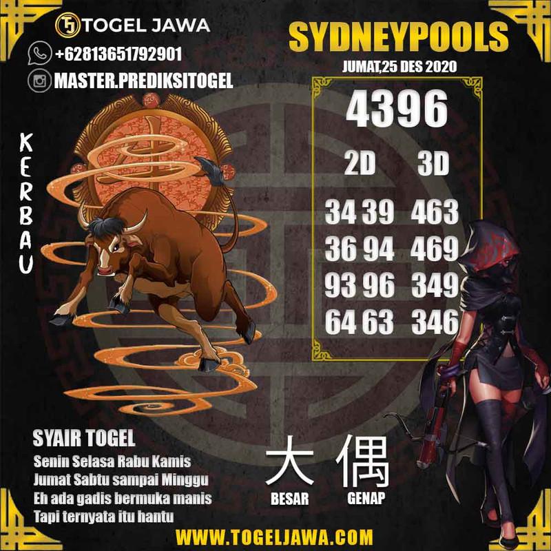 Prediksi Sydney Tanggal 2020-12-25