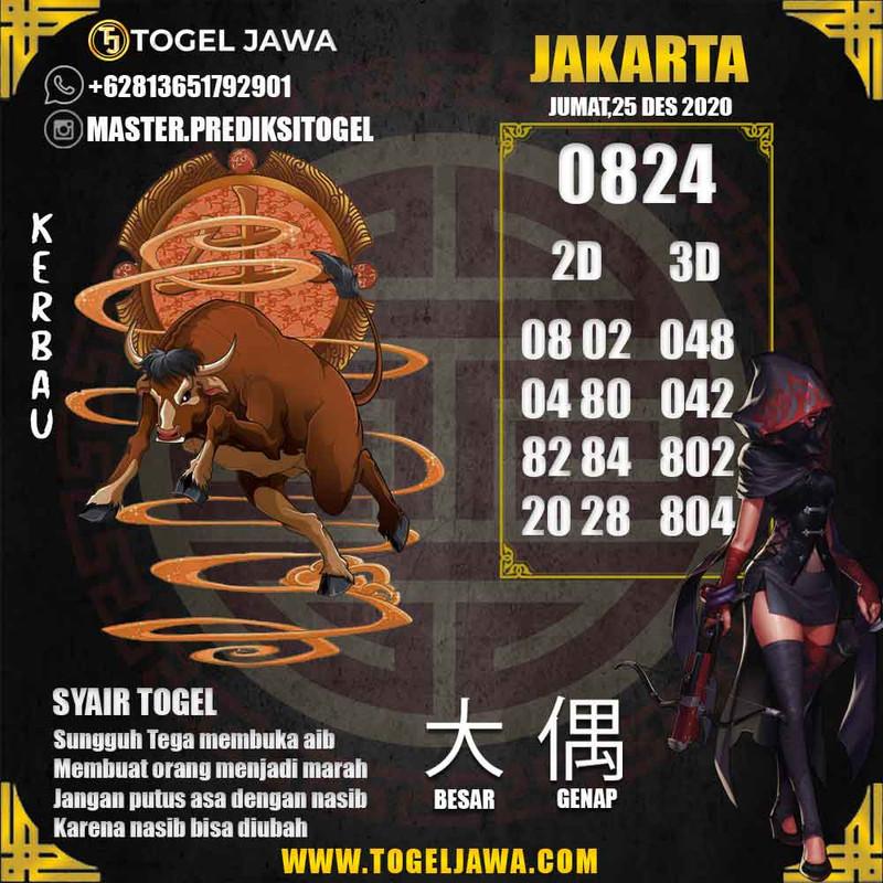 Prediksi Jakarta Tanggal 2020-12-25
