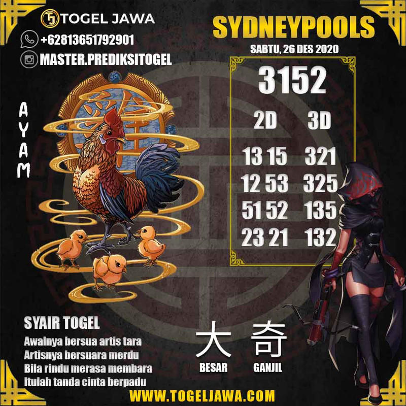 Prediksi Sydney Tanggal 2020-12-26