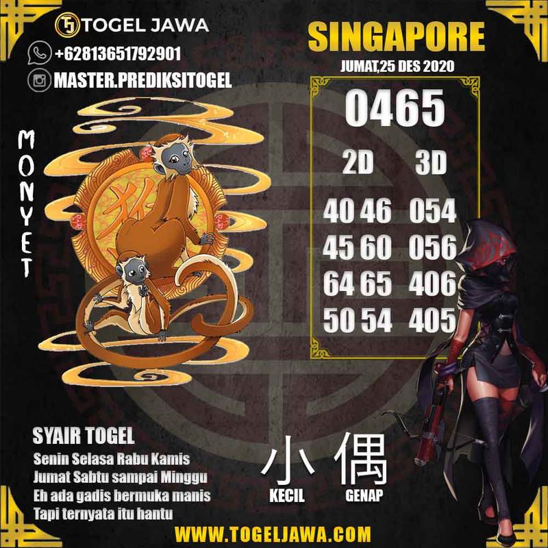 Prediksi Singapore Tanggal 2020-12-25