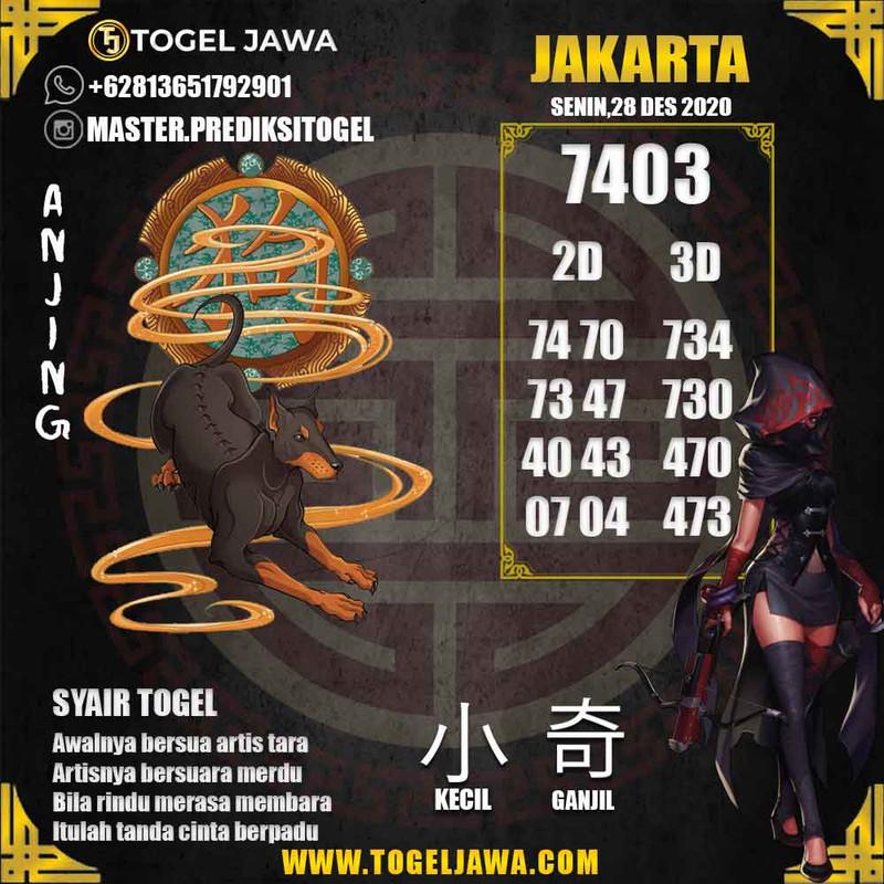 Prediksi Jakarta Tanggal 2020-12-28