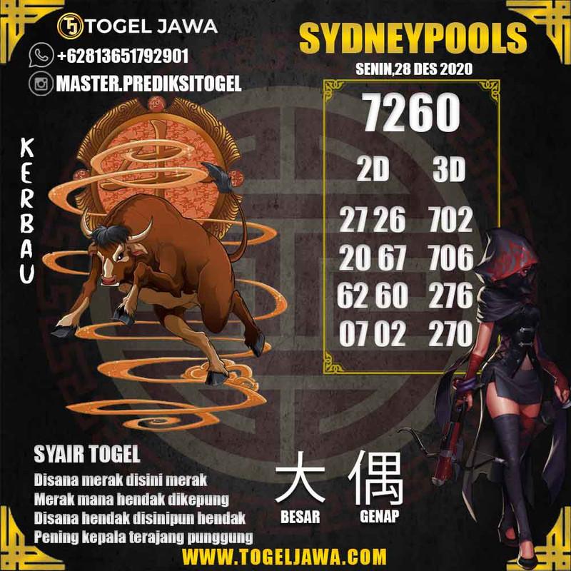 Prediksi Sydney Tanggal 2020-12-28