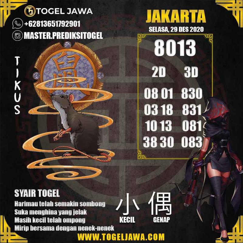 Prediksi Jakarta Tanggal 2020-12-29